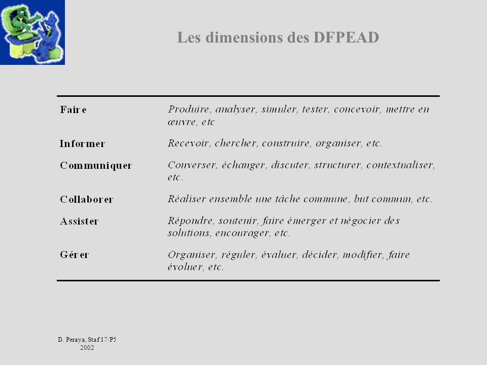 Les dimensions des DFPEAD