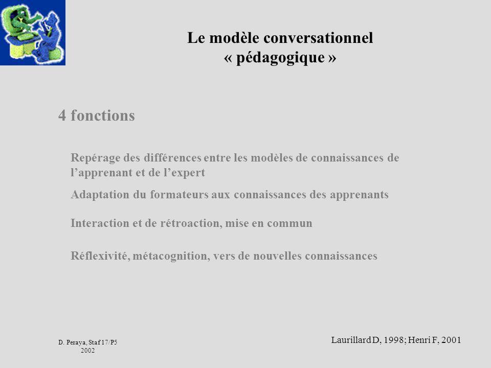 Le modèle conversationnel « pédagogique »