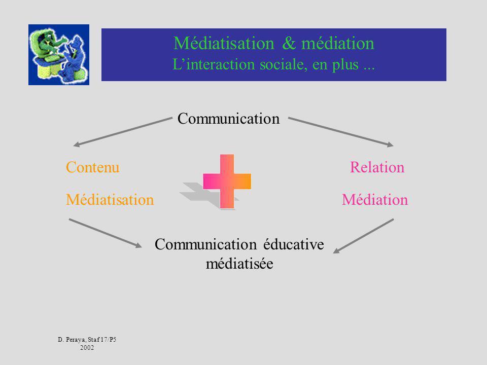 + Médiatisation & médiation L'interaction sociale, en plus ...