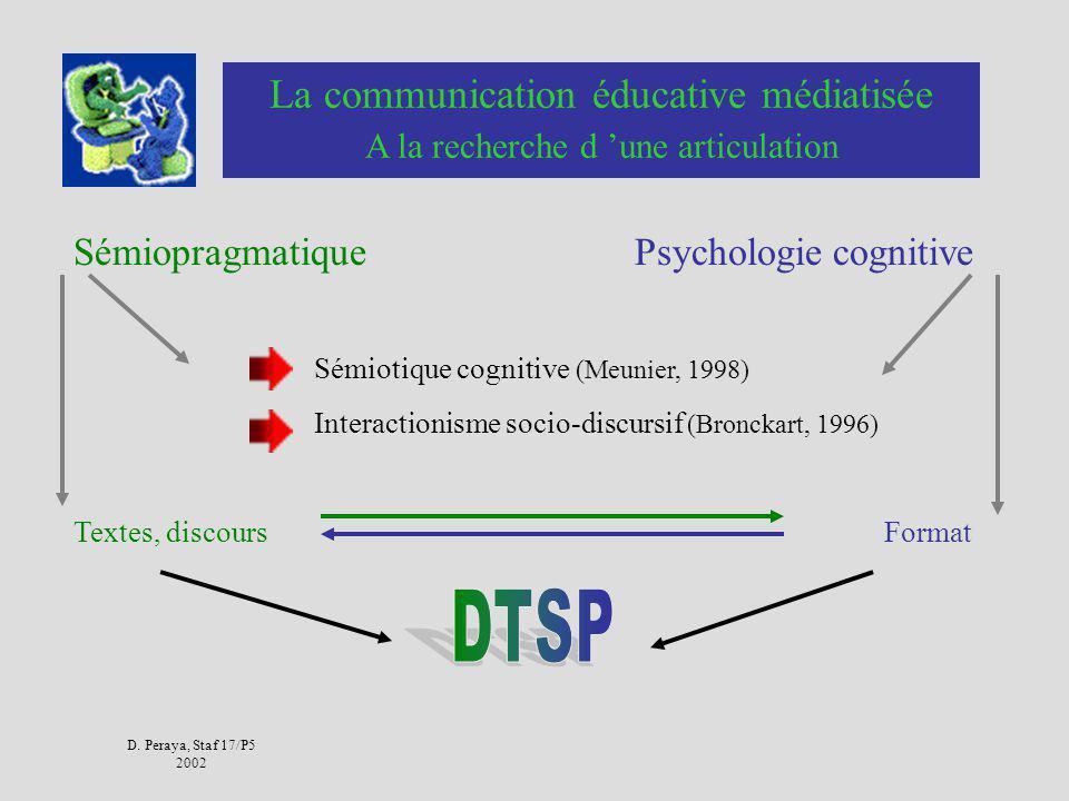 La communication éducative médiatisée A la recherche d 'une articulation