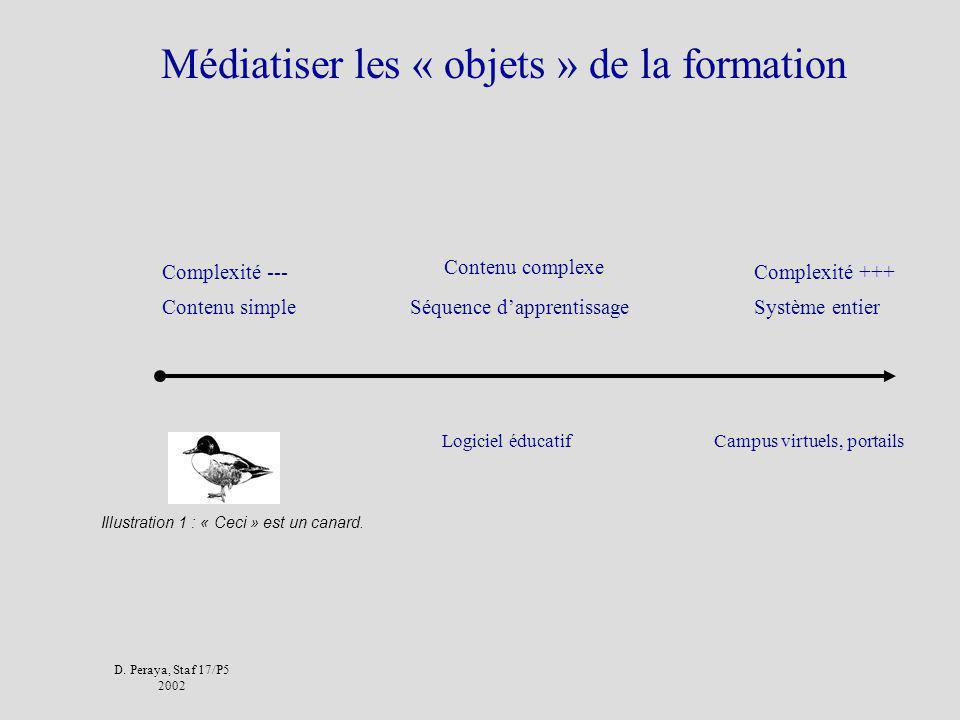 Médiatiser les « objets » de la formation