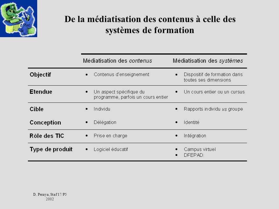 De la médiatisation des contenus à celle des systèmes de formation