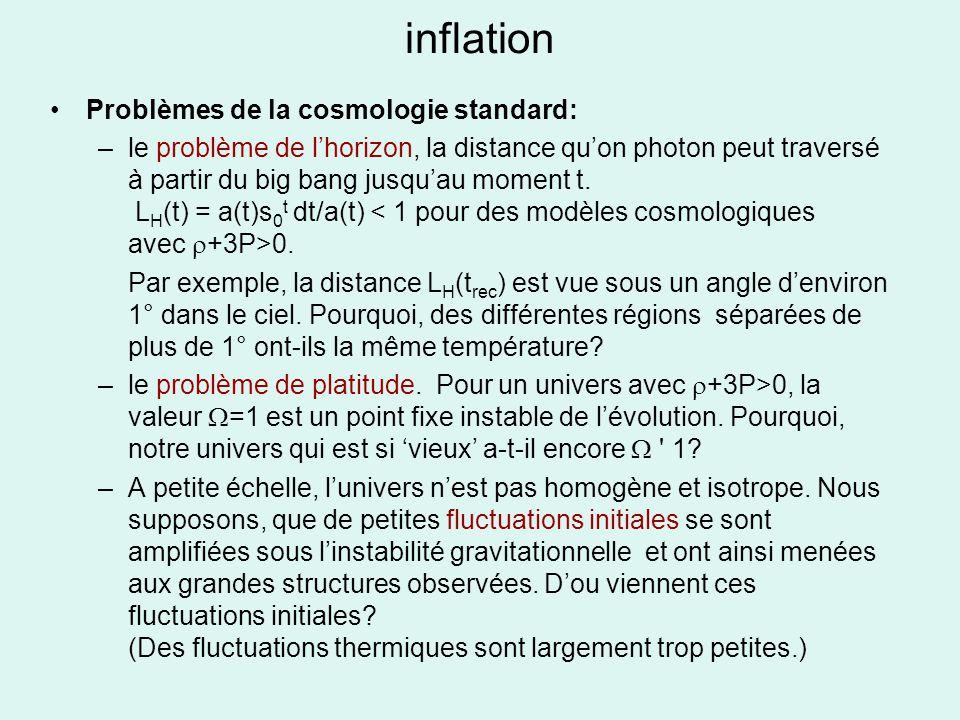 inflation Problèmes de la cosmologie standard: