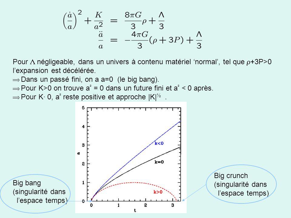 Pour  négligeable, dans un univers à contenu matériel 'normal', tel que +3P>0