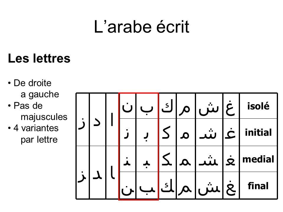 L'arabe écrit ﺪ د ﺎ ا ﺰ ز ﻦ ﻨ ﻧ ن ﻎ ﺶ ﻢ ﻚ ﺐ ﻐ ﺸ ﻤ ﻜ ﺒ ﻏ ﺷ ﻣ ﻛ ﺑ ﻍ ش م