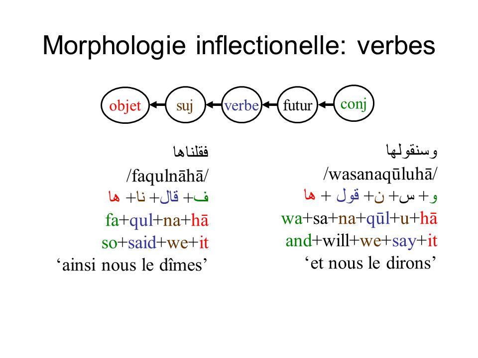 Morphologie inflectionelle: verbes