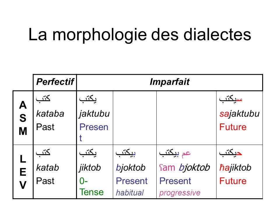 La morphologie des dialectes