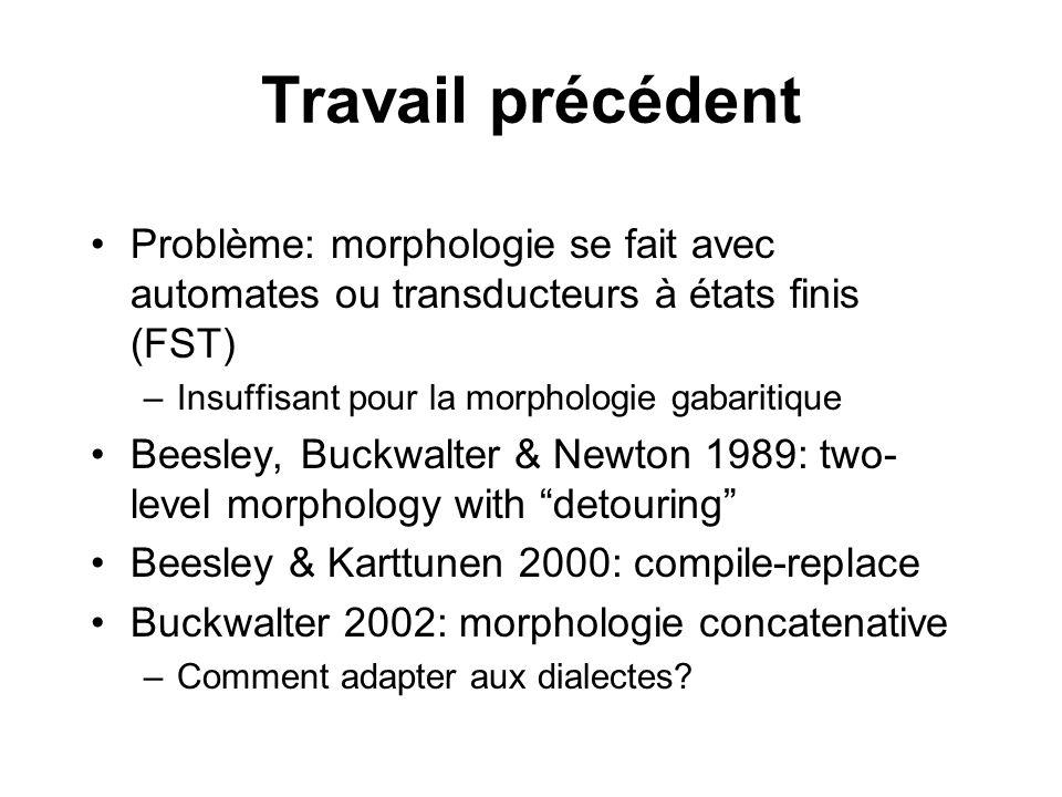 Travail précédent Problème: morphologie se fait avec automates ou transducteurs à états finis (FST)