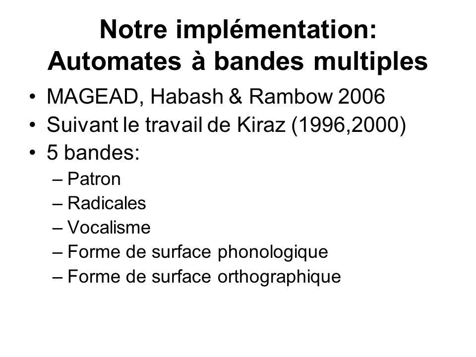 Notre implémentation: Automates à bandes multiples