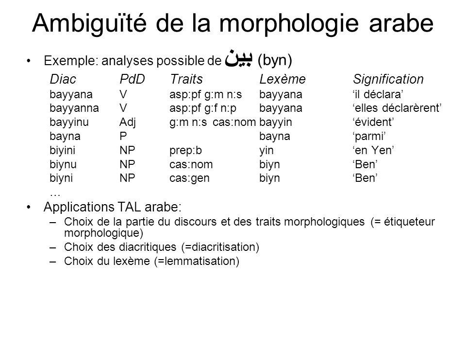 Ambiguïté de la morphologie arabe
