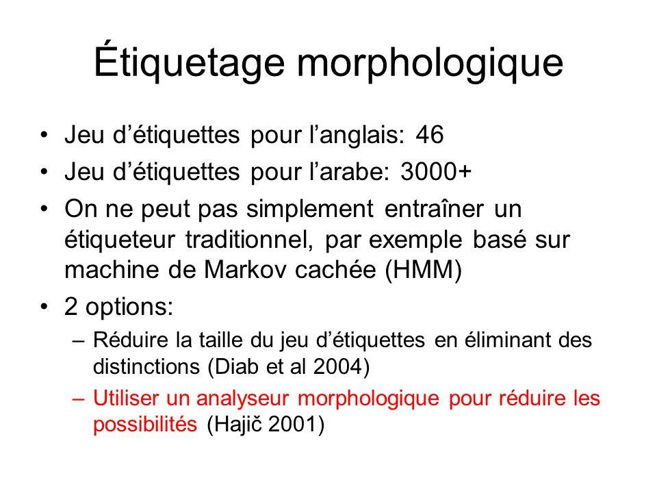 Étiquetage morphologique