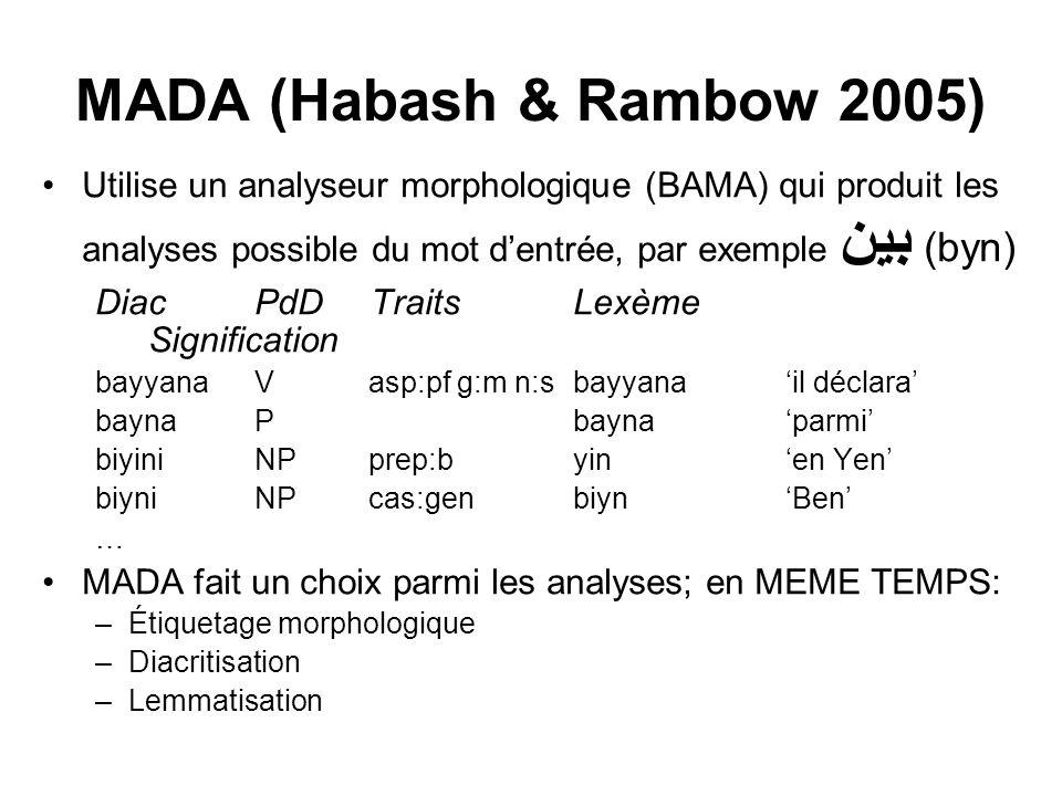 MADA (Habash & Rambow 2005) Utilise un analyseur morphologique (BAMA) qui produit les analyses possible du mot d'entrée, par exemple بين (byn)