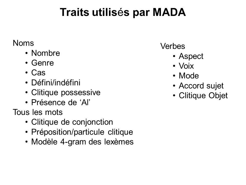 Traits utilisés par MADA