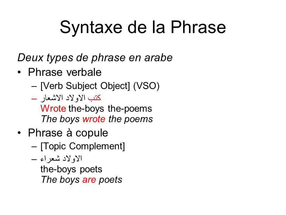 Syntaxe de la Phrase Deux types de phrase en arabe Phrase verbale