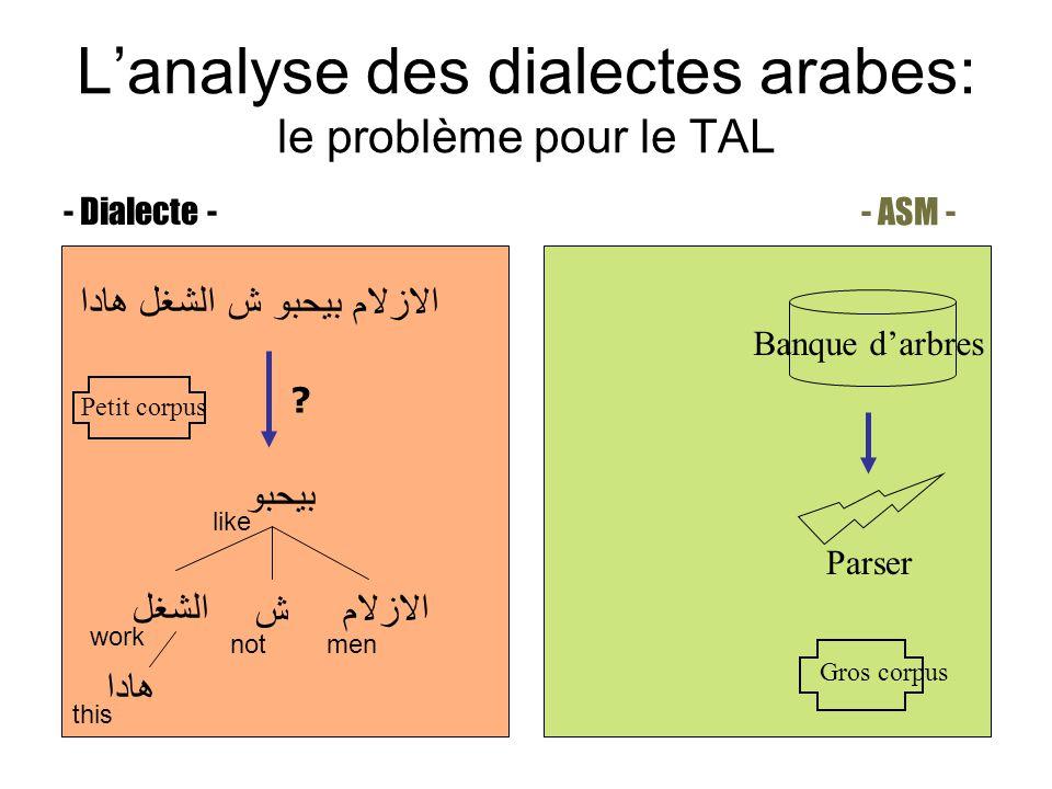 L'analyse des dialectes arabes: le problème pour le TAL