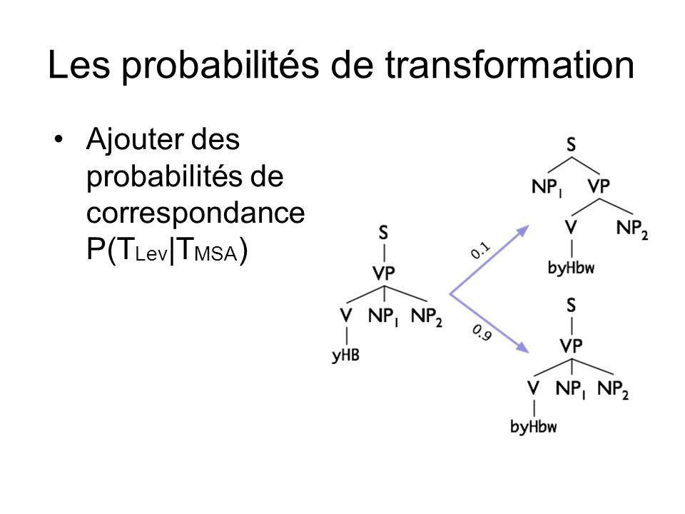 Les probabilités de transformation
