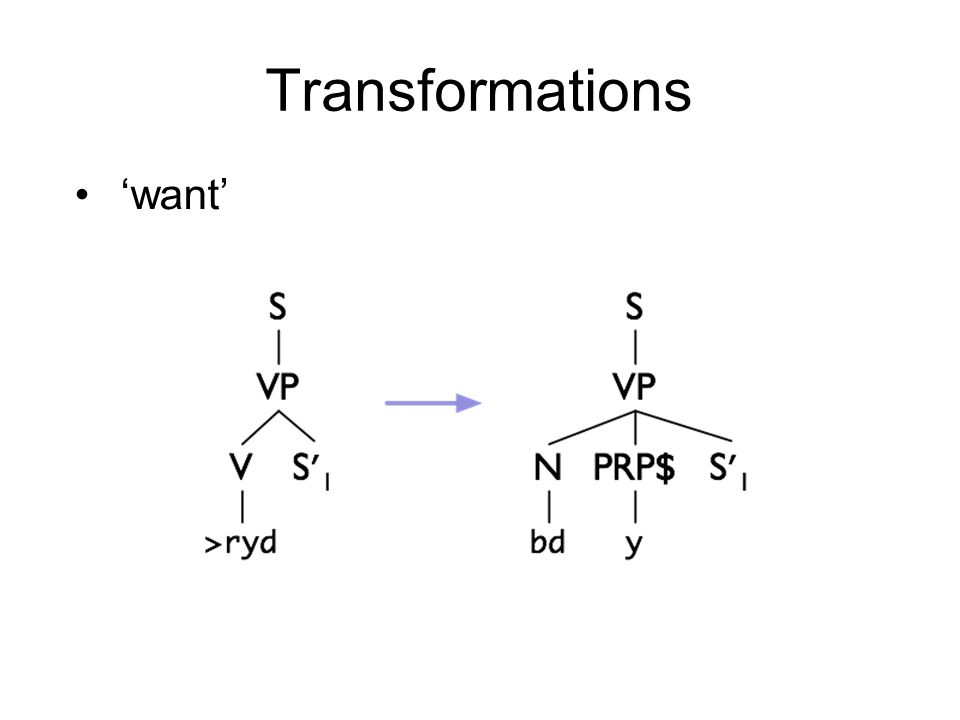 Transformations 'want'
