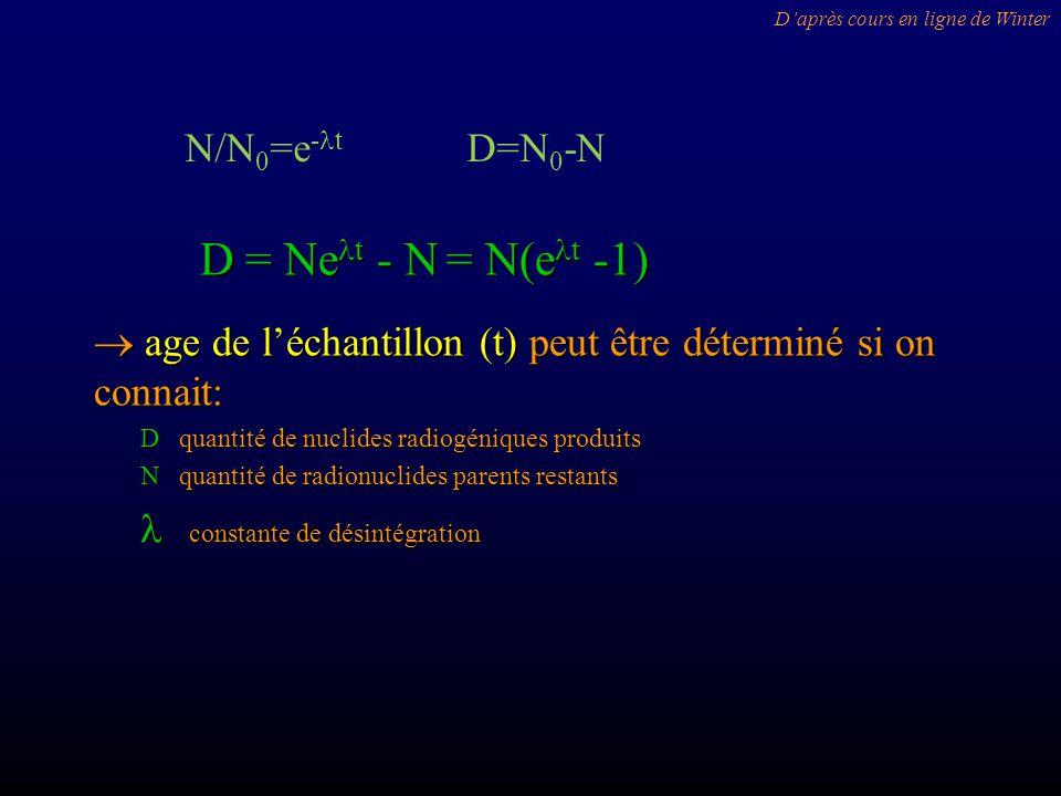 D = Nelt - N = N(elt -1) N/N0=e-lt D=N0-N