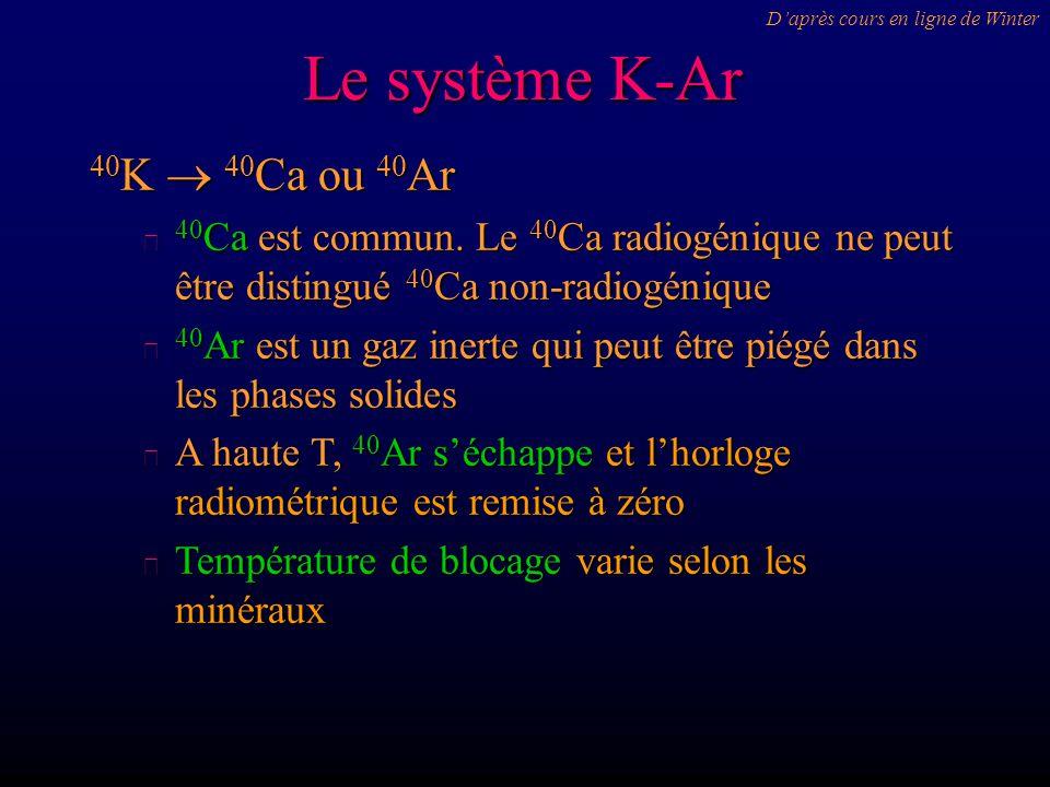 Le système K-Ar 40K  40Ca ou 40Ar