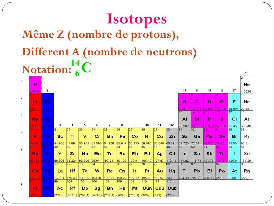 Isotopes C Même Z (nombre de protons),