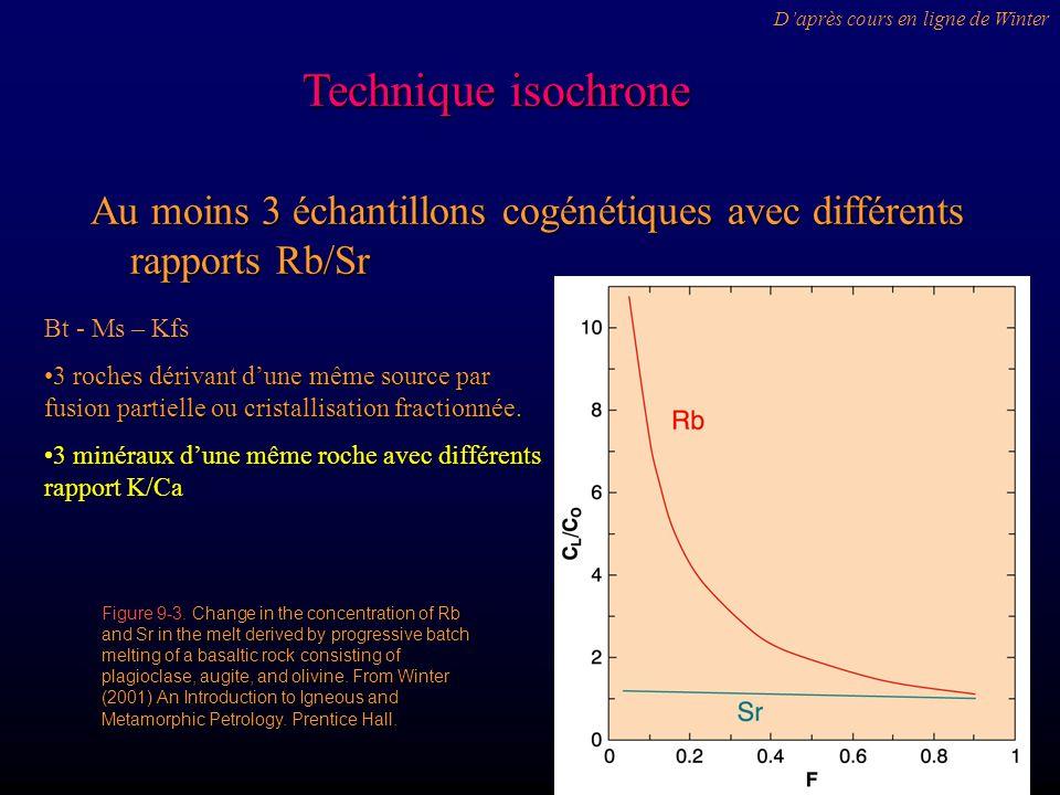 Au moins 3 échantillons cogénétiques avec différents rapports Rb/Sr