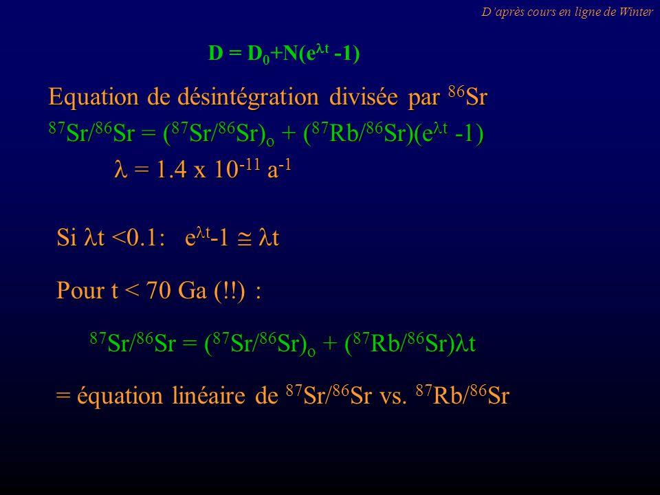 Equation de désintégration divisée par 86Sr