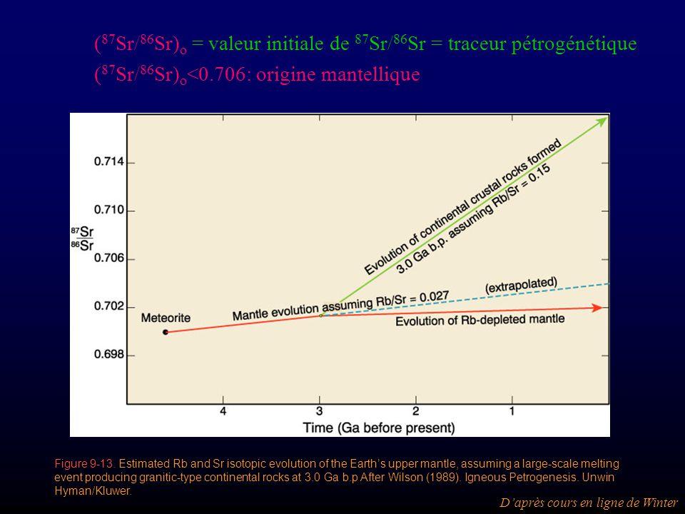 (87Sr/86Sr)o = valeur initiale de 87Sr/86Sr = traceur pétrogénétique