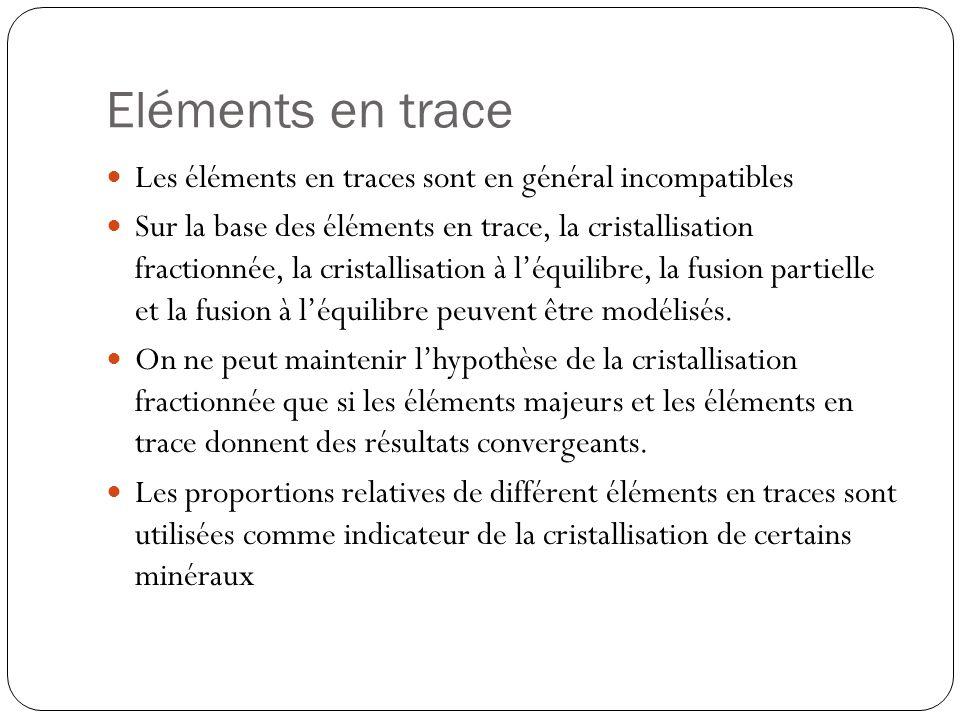 Eléments en trace Les éléments en traces sont en général incompatibles