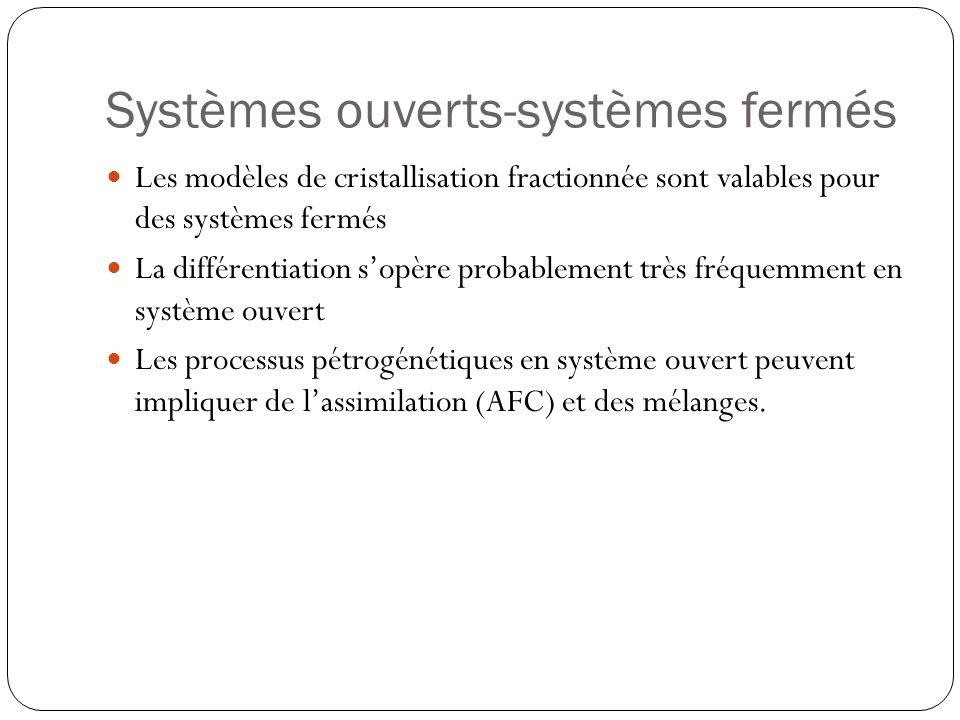 Systèmes ouverts-systèmes fermés