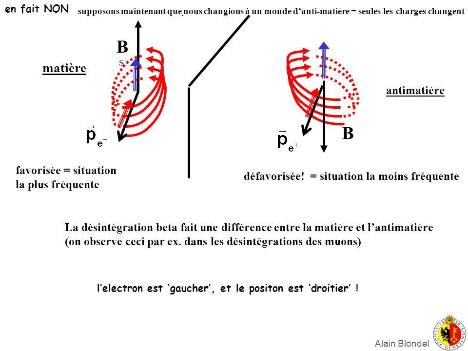B B matière antimatière favorisée = situation la plus fréquente