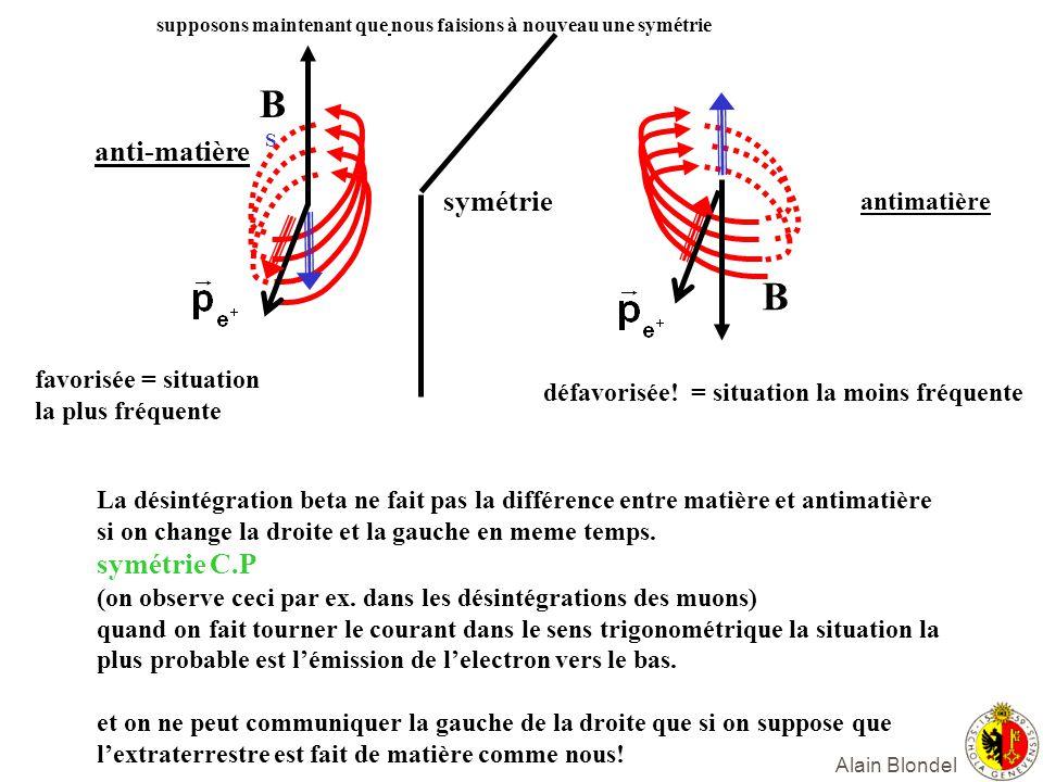 B B anti-matière symétrie symétrie C.P antimatière