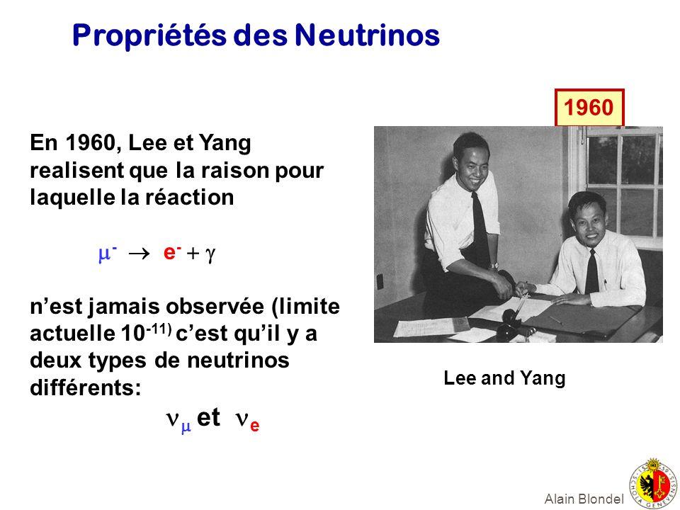 Propriétés des Neutrinos