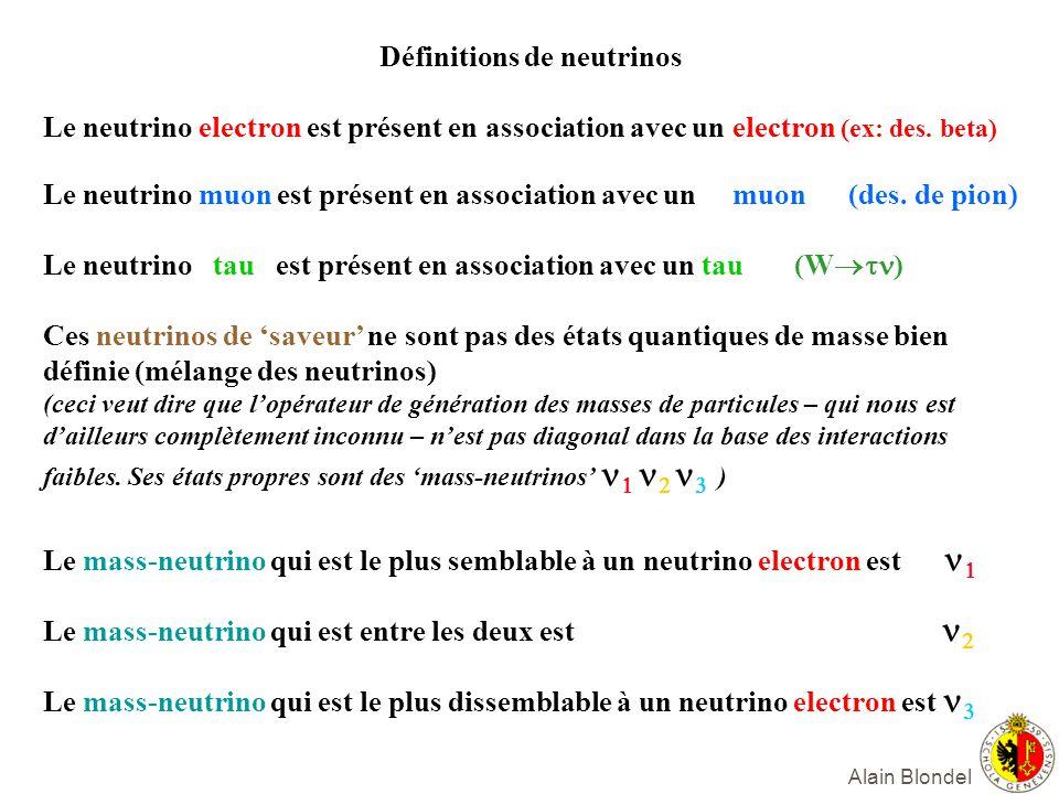 Définitions de neutrinos