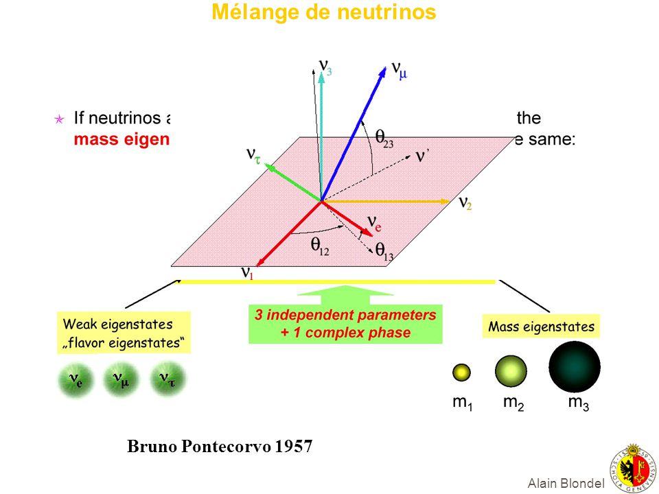 Mélange de neutrinos Bruno Pontecorvo 1957