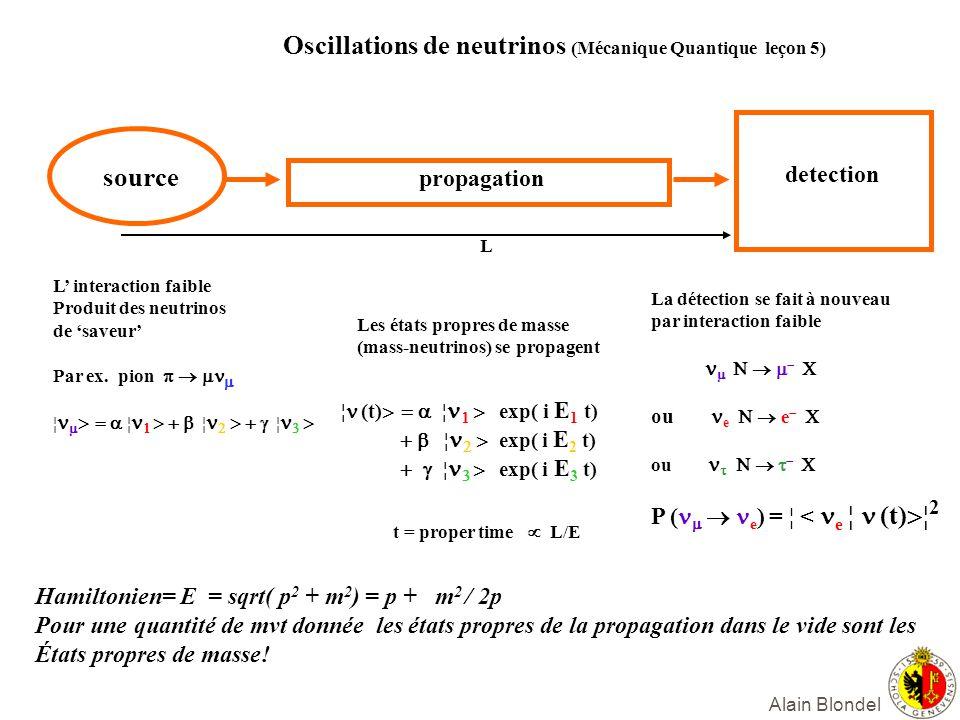 Oscillations de neutrinos (Mécanique Quantique leçon 5)