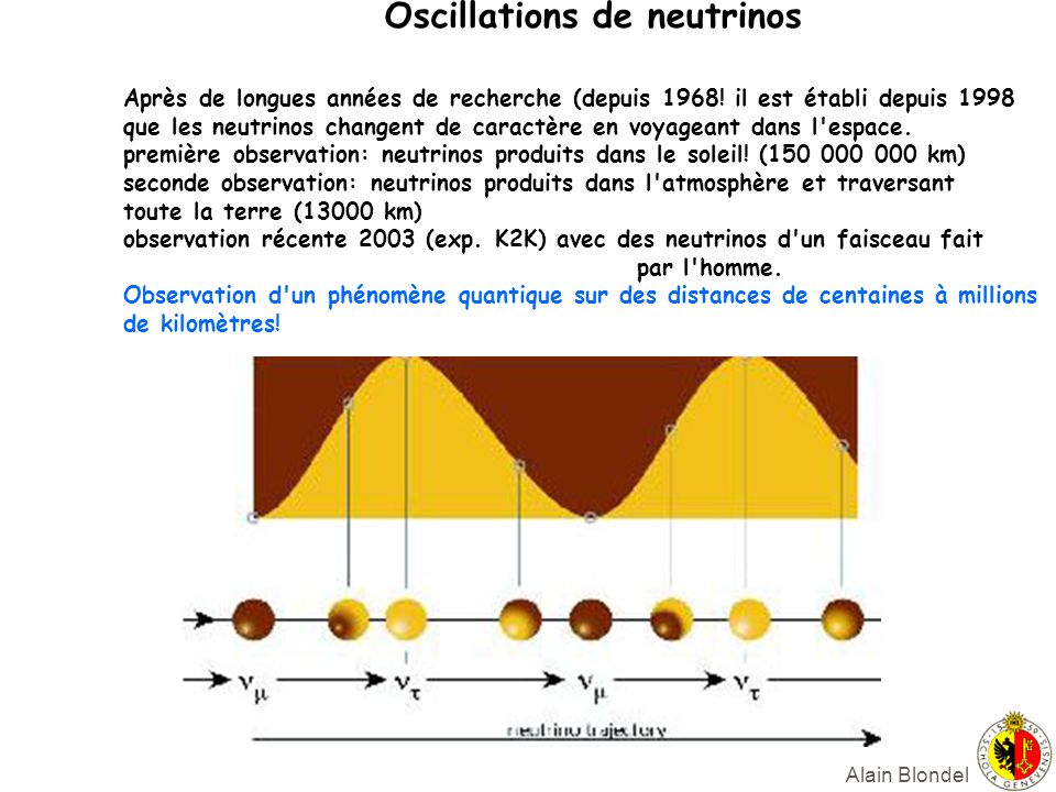 Oscillations de neutrinos