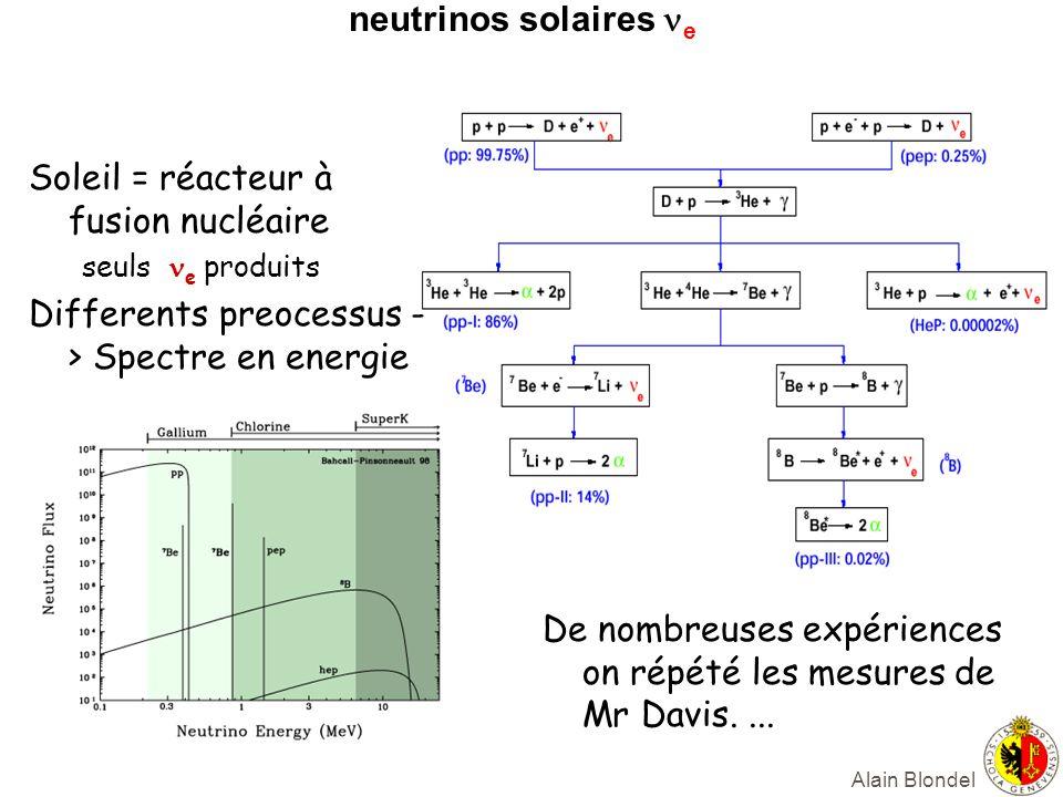 Soleil = réacteur à fusion nucléaire