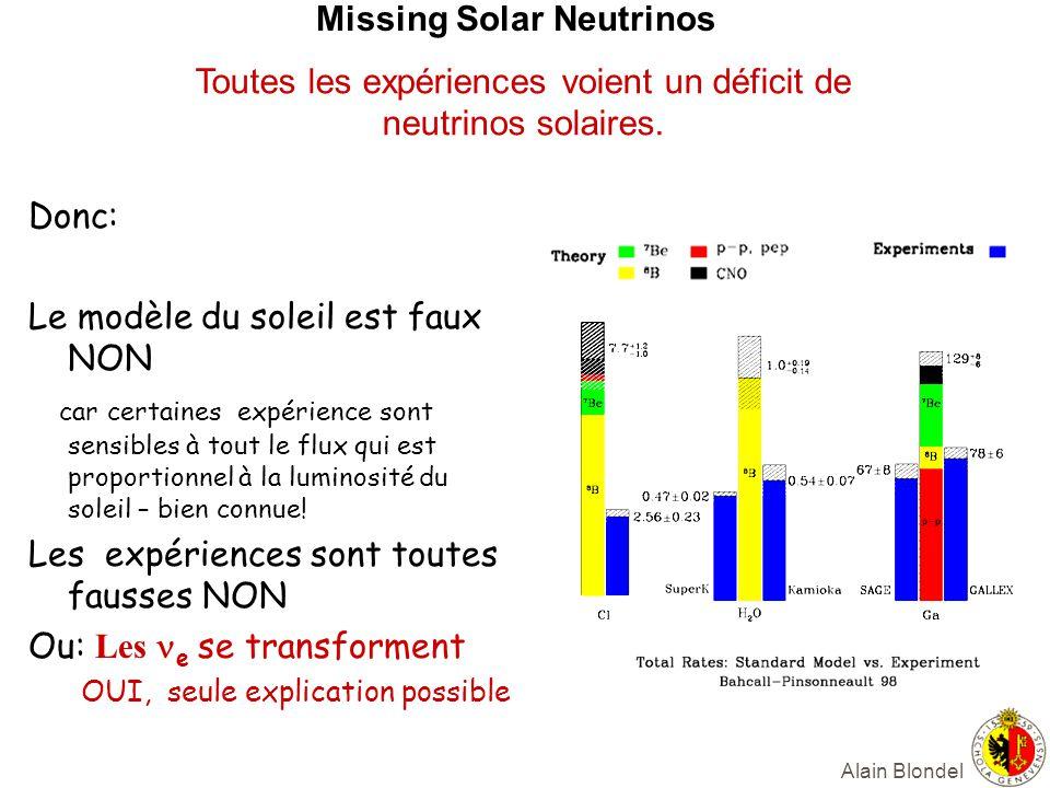 Missing Solar Neutrinos