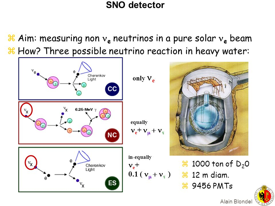 Aim: measuring non ne neutrinos in a pure solar ne beam