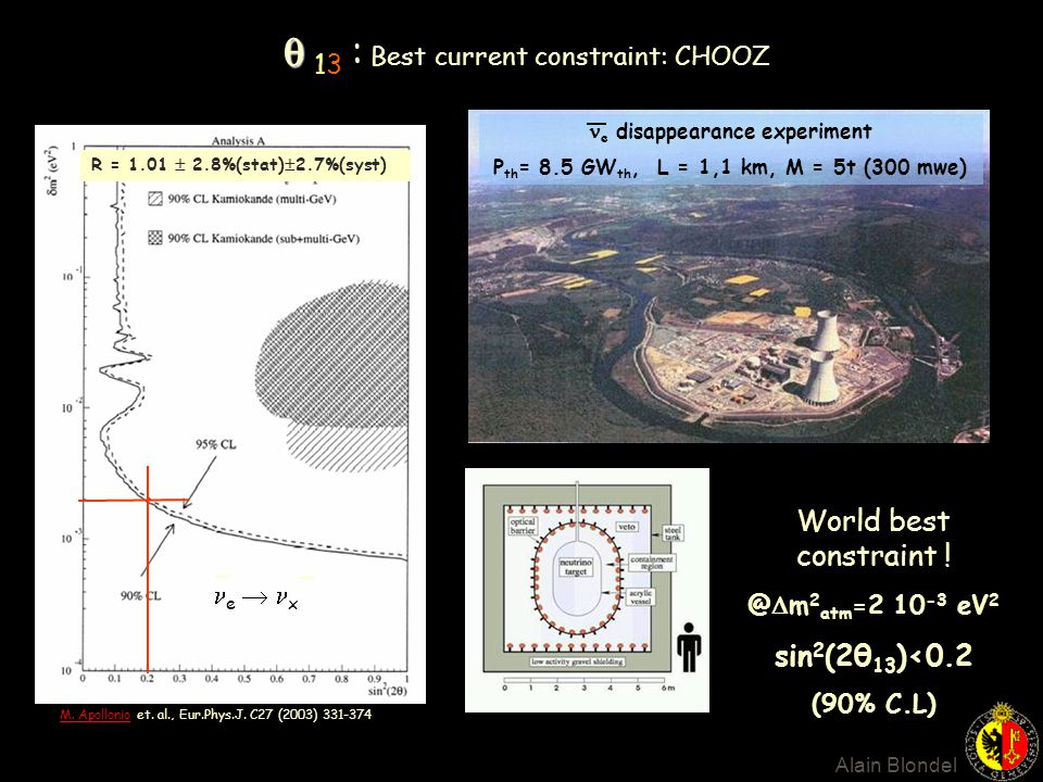 q 13 : Best current constraint: CHOOZ