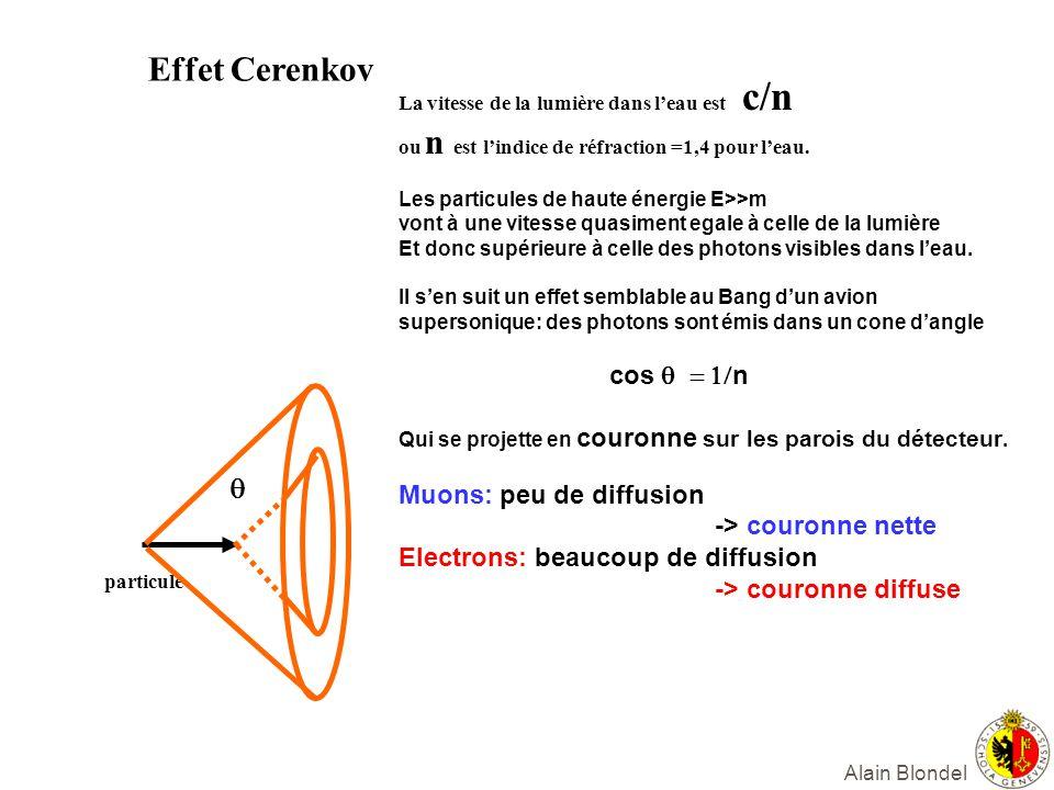 Effet Cerenkov q Muons: peu de diffusion -> couronne nette