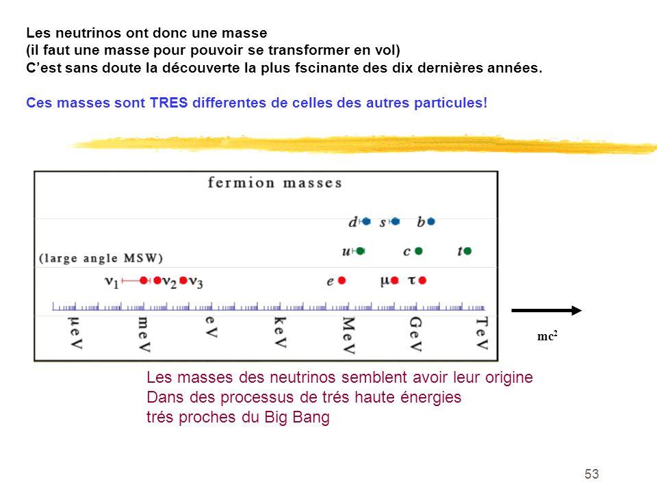Les masses des neutrinos semblent avoir leur origine