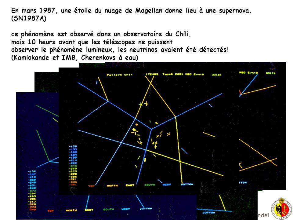 En mars 1987, une étoile du nuage de Magellan donne lieu à une supernova.