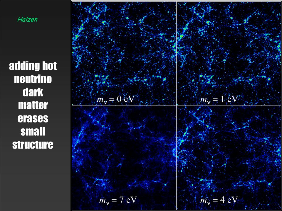 adding hot neutrino dark matter erases small structure mn = 0 eV