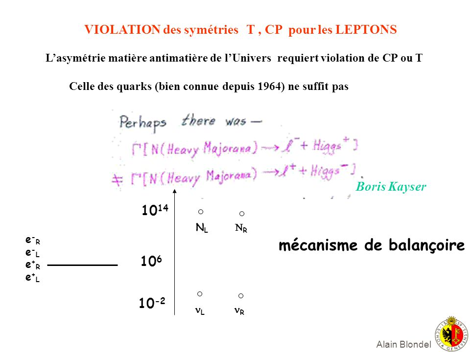 VIOLATION des symétries T , CP pour les LEPTONS