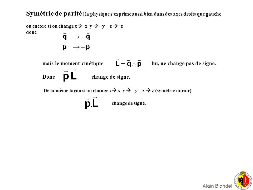 Symétrie de parité: la physique s'exprime aussi bien dans des axes droits que gauche