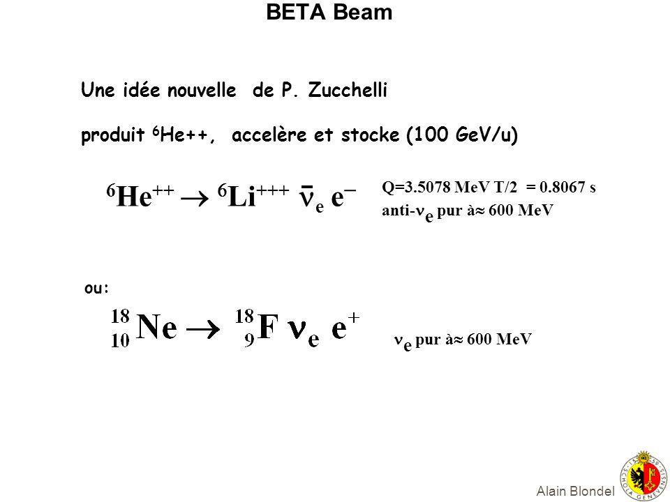 6He++  6Li+++ ne e- BETA Beam Une idée nouvelle de P. Zucchelli