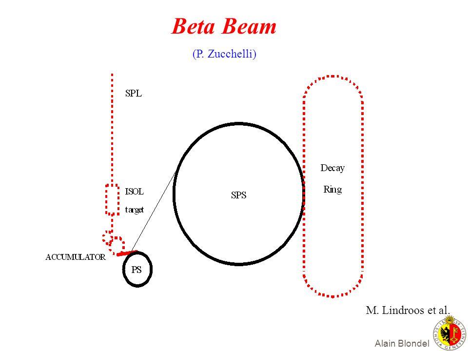 Beta Beam (P. Zucchelli) M. Lindroos et al.