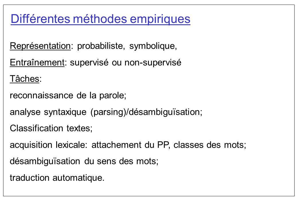 Différentes méthodes empiriques