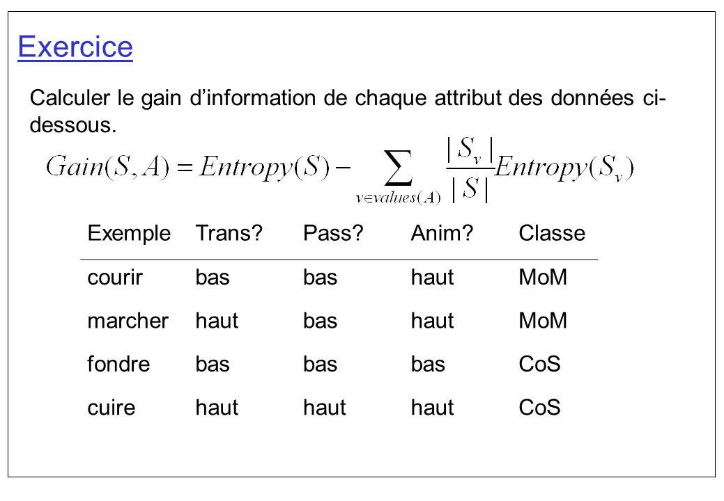 Exercice Calculer le gain d'information de chaque attribut des données ci-dessous. Exemple. Trans